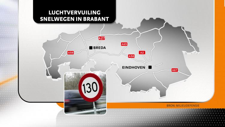 Als je langs de A27 bij Oosterhout woont ga je eerder dood.