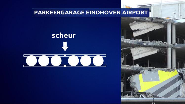 Bouwfout en hitte oorzaak instorten parkeergarage Eindhoven Airport